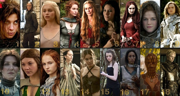 You are currently viewing Game Of Thrones karakterlerinin siyasal karşılıkları